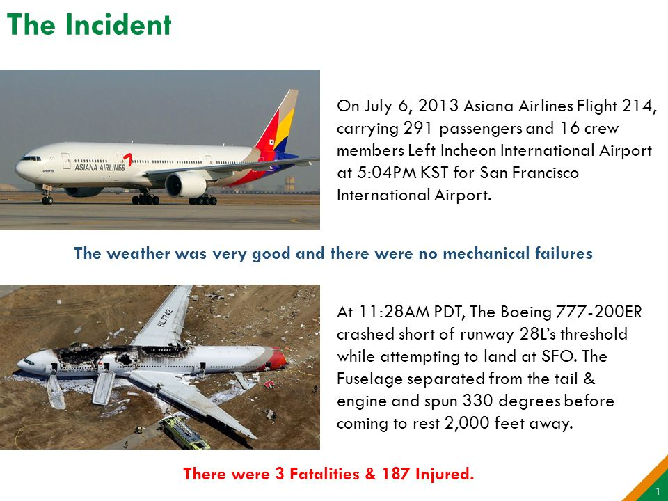 The Incident At 11:28AM PDT, The Boeing 777-200ER crashed short of runway 28L's threshold while attempting to land at SFO.