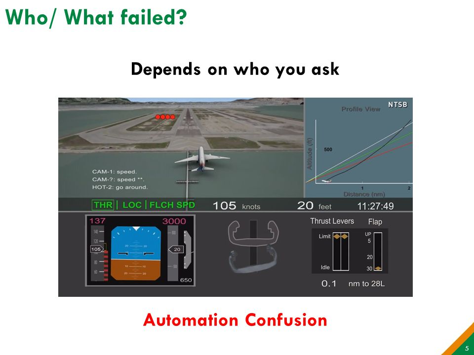 Who/ What failed Depends on who you ask Automation Confusion 5