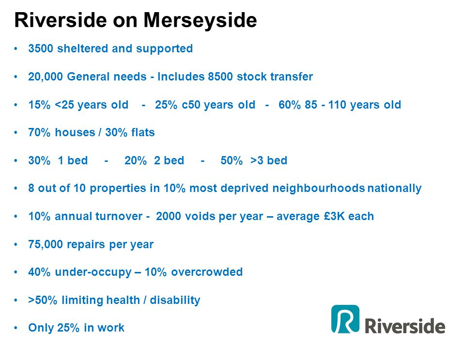 Riverside on Merseyside 3500 sheltered and supported 20,000 General needs - Includes 8500 stock transfer 15% <25 years old - 25% c50 years old - 60% 8