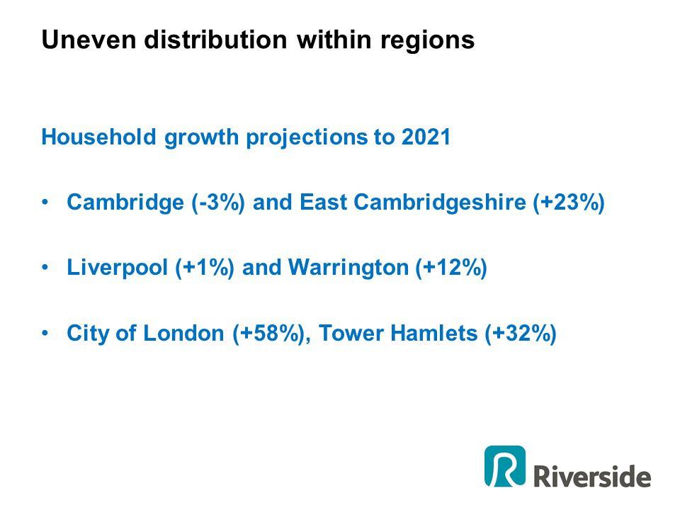 Uneven distribution within regions Household growth projections to 2021 Cambridge (-3%) and East Cambridgeshire (+23%) Liverpool (+1%) and Warrington