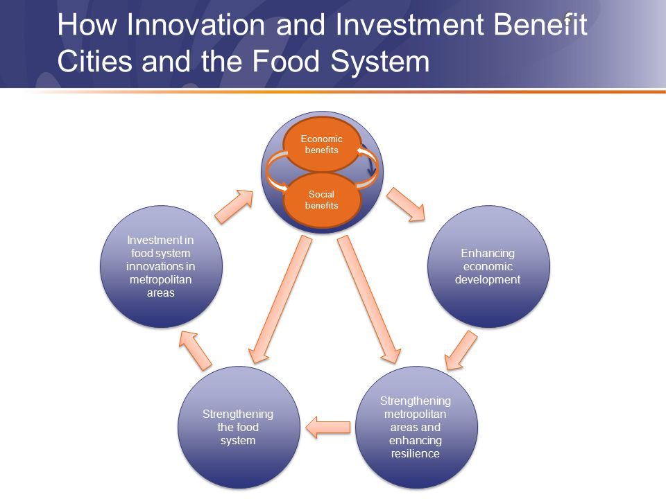 How Innovation and Investment Benefit Cities and the Food System Strengthening the food system Strengthening metropolitan areas and enhancing resilience Investment in food system innovations in metropolitan areas Enhancing economic development Economic benefits Social benefits 6
