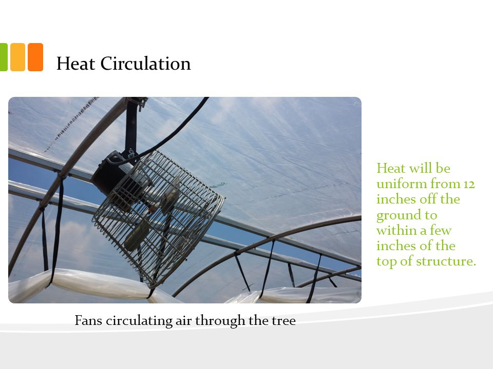 Controlling Excessive Heat Powered by a thermostatically controlled blower.