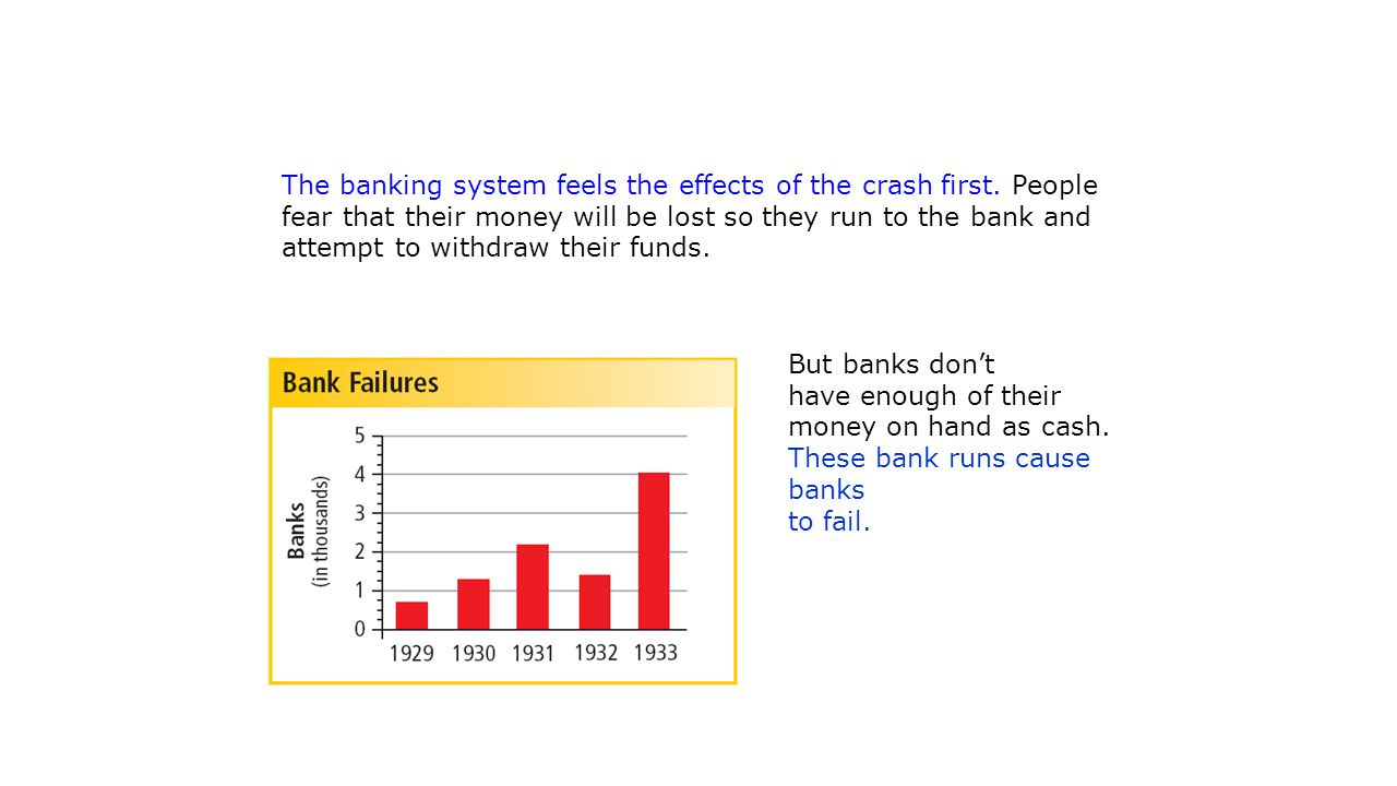 The banking system feels the effects of the crash first.