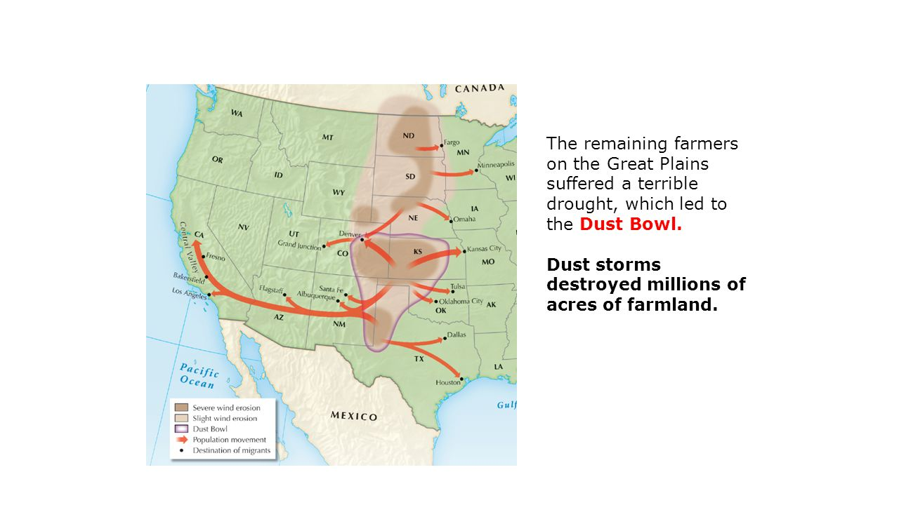 The remaining farmers on the Great Plains suffered a terrible drought, which led to the Dust Bowl.