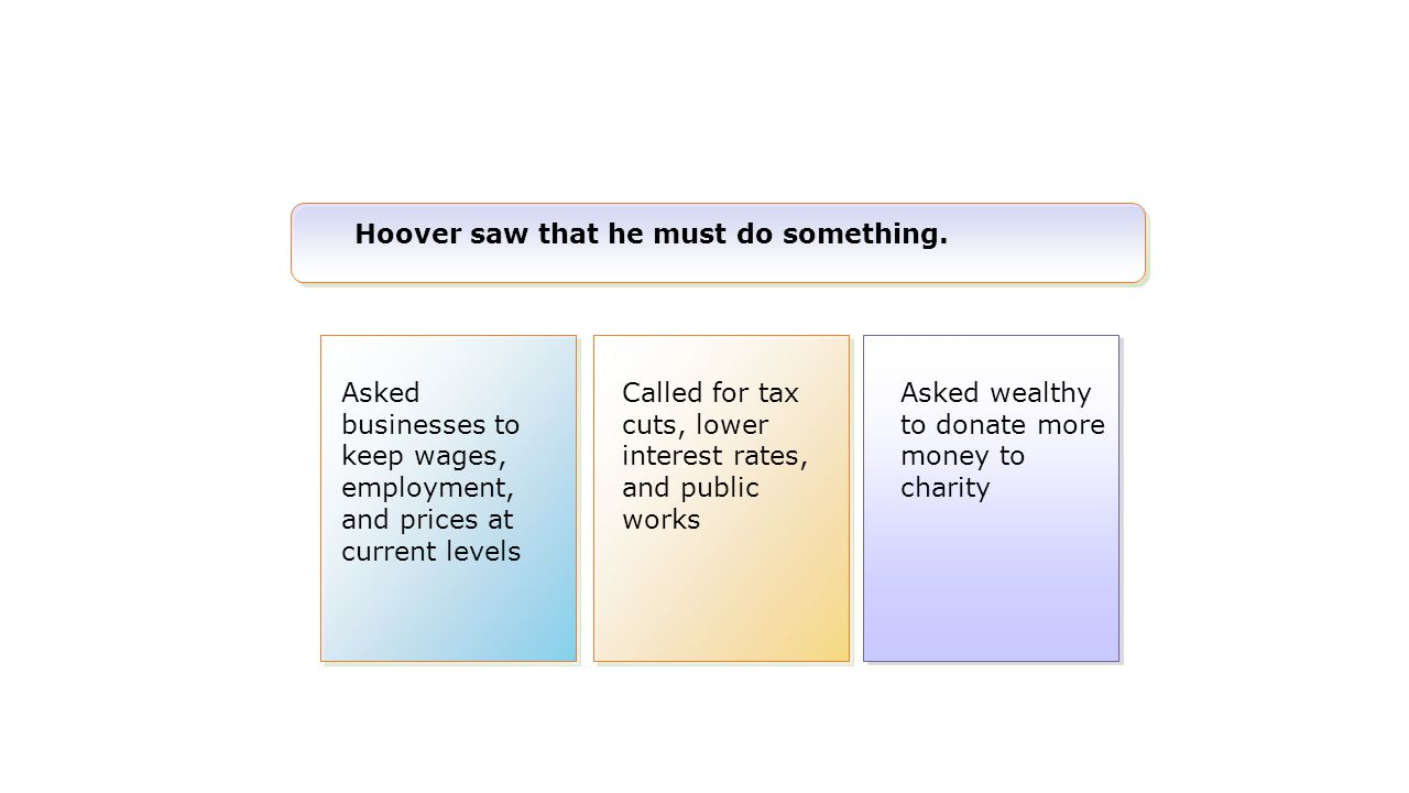 Asked businesses to keep wages, employment, and prices at current levels Called for tax cuts, lower interest rates, and public works Asked wealthy to donate more money to charity Hoover saw that he must do something.
