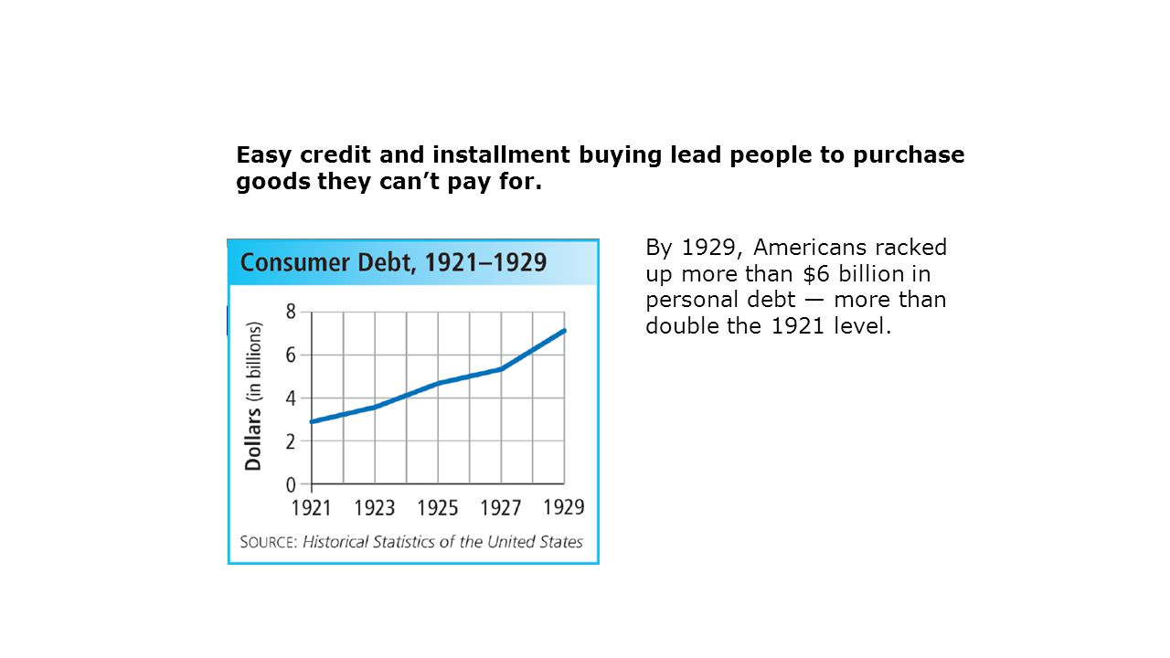 Easy credit and installment buying lead people to purchase goods they can't pay for.