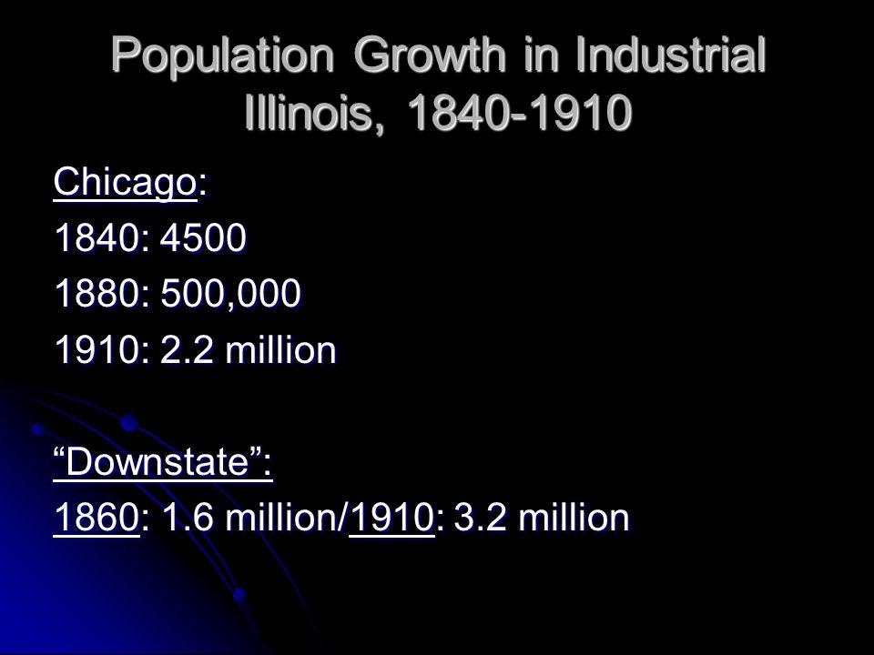 Population Growth in Industrial Illinois, 1840-1910 Chicago: 1840: 4500 1880: 500,000 1910: 2.2 million Downstate : 1860: 1.6 million/1910: 3.2 million
