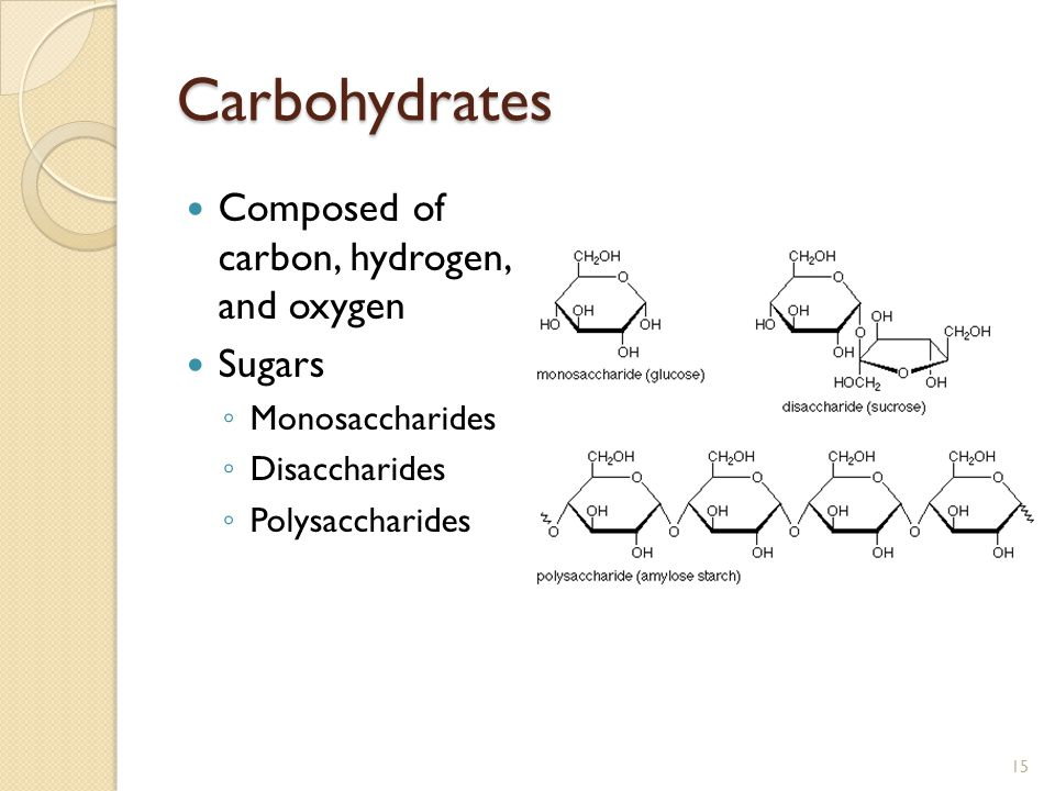 Carbohydrates Composed of carbon, hydrogen, and oxygen Sugars ◦ Monosaccharides ◦ Disaccharides ◦ Polysaccharides 15