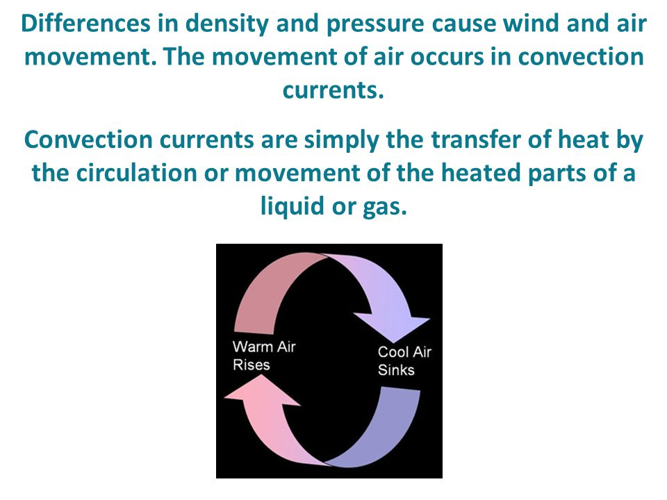 Differences in density and pressure cause wind and air movement. The movement of air occurs in convection currents. Convection currents are simply the