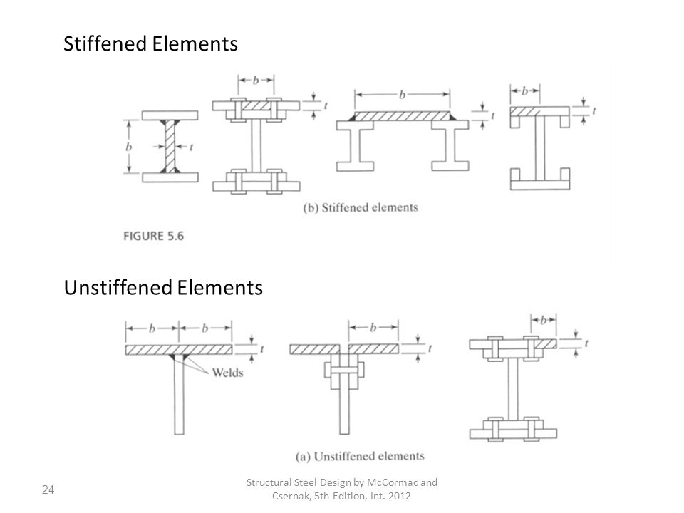 Structural Steel Design by McCormac and Csernak, 5th Edition, Int. 2012 24 Stiffened Elements Unstiffened Elements