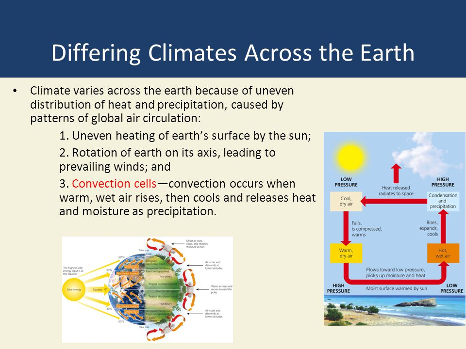 Differing Climates Across the Earth Climate varies across the earth because of uneven distribution of heat and precipitation, caused by patterns of gl