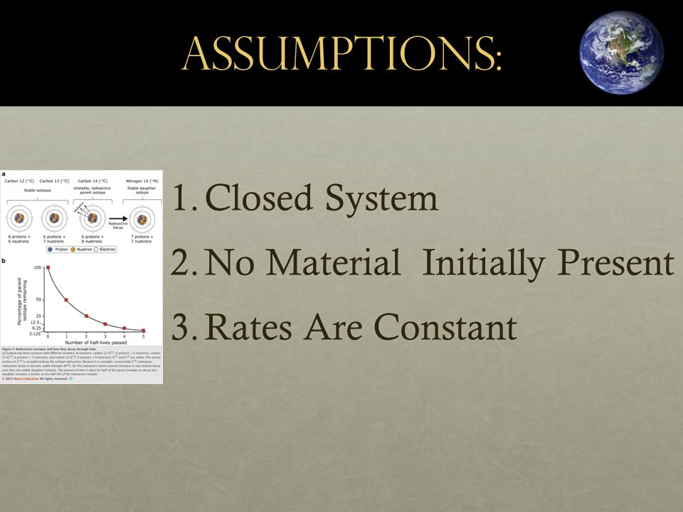 Assumptions: 1.Closed System 2.No Material Initially Present 3.Rates Are Constant