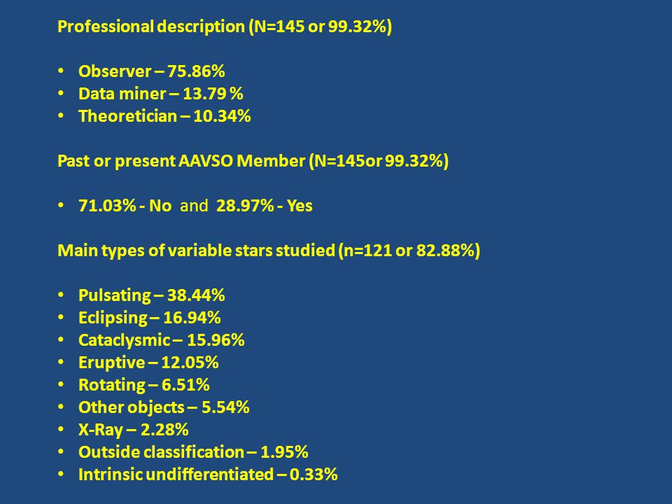 Professional description (N=145 or 99.32%) Observer – 75.86% Data miner – 13.79 % Theoretician – 10.34% Past or present AAVSO Member (N=145or 99.32%) 71.03% - No and 28.97% - Yes Main types of variable stars studied (n=121 or 82.88%) Pulsating – 38.44% Eclipsing – 16.94% Cataclysmic – 15.96% Eruptive – 12.05% Rotating – 6.51% Other objects – 5.54% X-Ray – 2.28% Outside classification – 1.95% Intrinsic undifferentiated – 0.33%