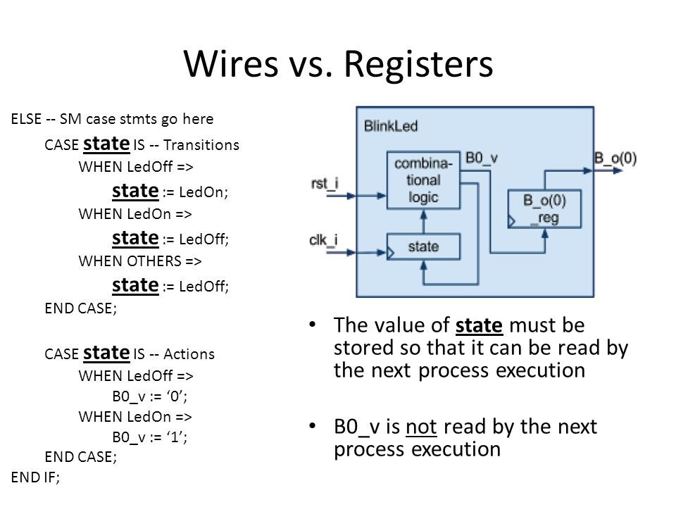 Wires vs. Registers ELSE -- SM case stmts go here CASE state IS -- Transitions WHEN LedOff => state := LedOn; WHEN LedOn => state := LedOff; WHEN OTHE