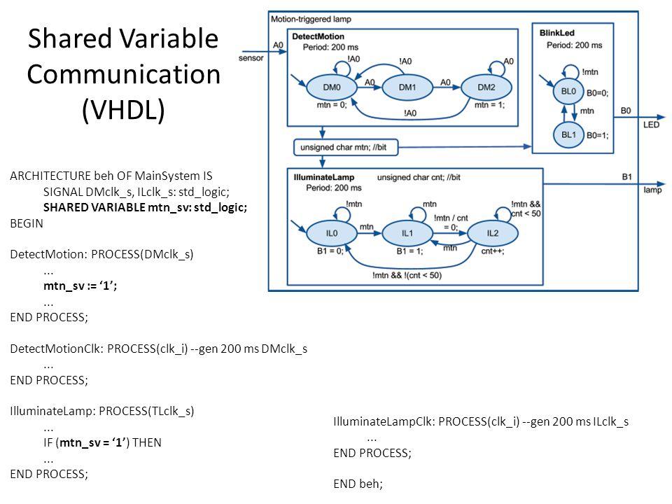 IlluminateLampClk: PROCESS(clk_i) --gen 200 ms ILclk_s...
