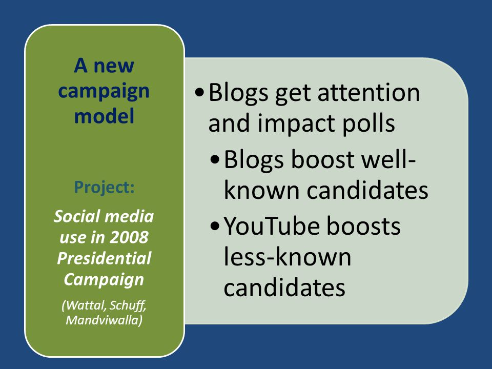 Blogs get attention and impact polls Blogs boost well- known candidates YouTube boosts less-known candidates A new campaign model Project: Social medi