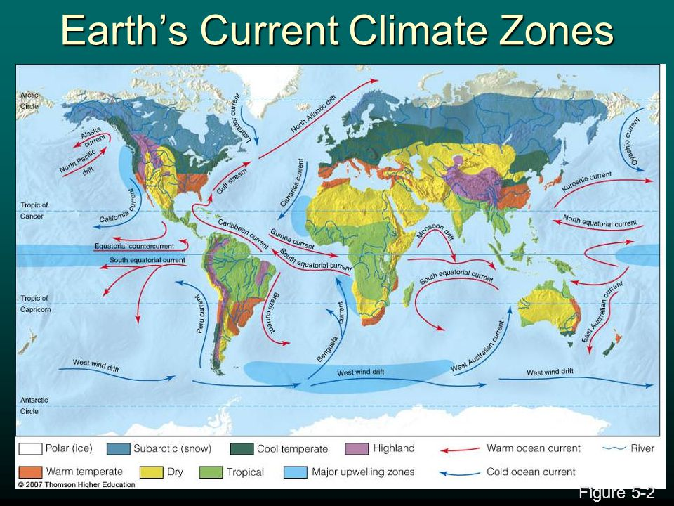 Convection Cells  Heat and moisture are distributed over the earth's surface by vertical currents, which form six giant convection cells at different latitudes.