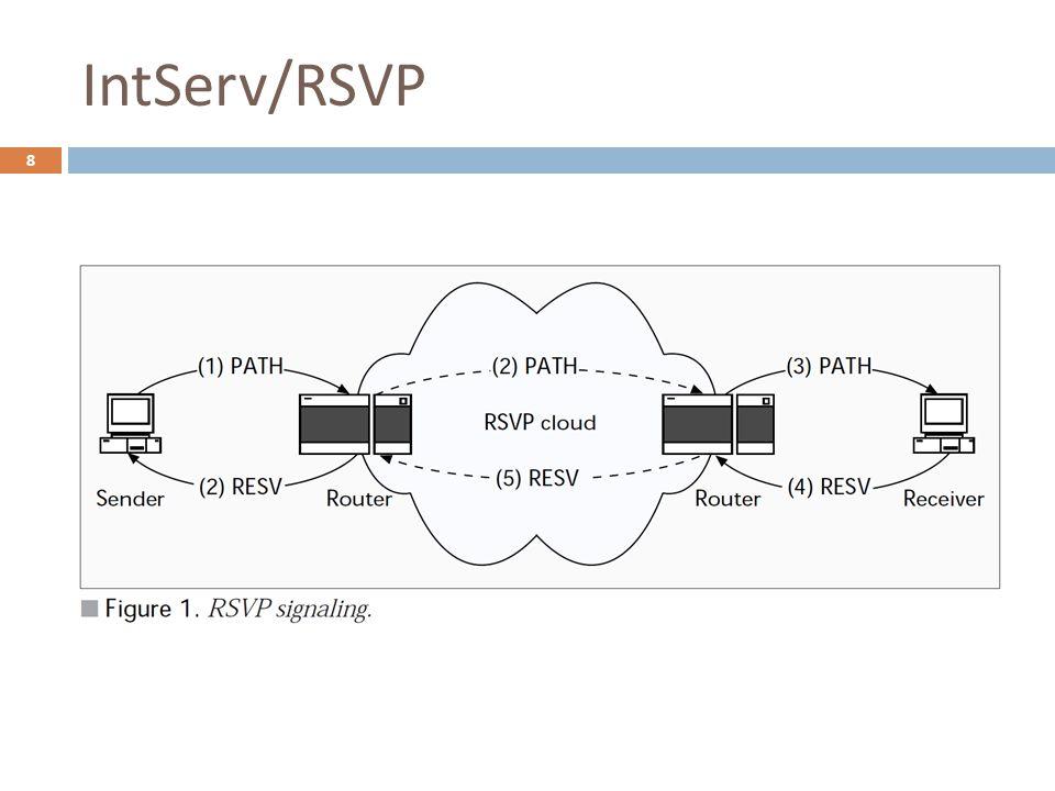 IntServ/RSVP 8