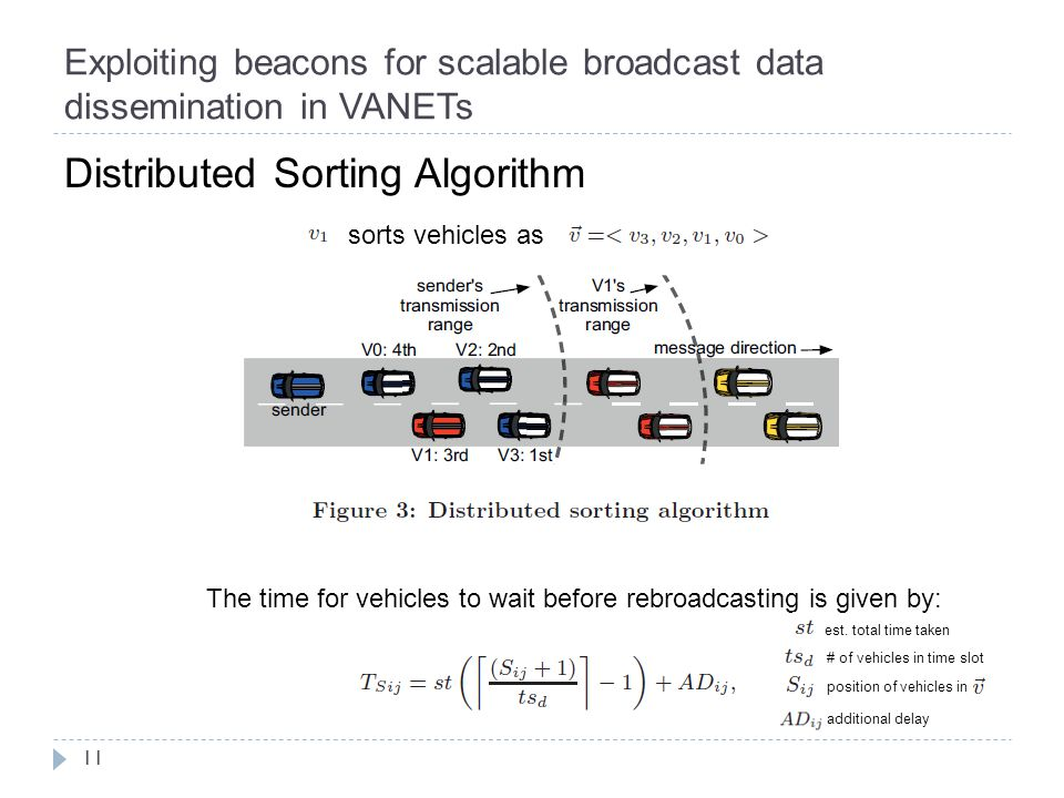 Exploiting beacons for scalable broadcast data dissemination in VANETs 11 Distributed Sorting Algorithm sorts vehicles as The time for vehicles to wait before rebroadcasting is given by: # of vehicles in time slot position of vehicles in est.