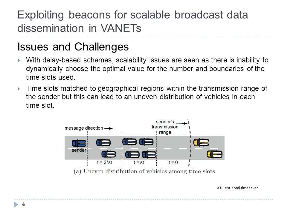 Exploiting beacons for scalable broadcast data dissemination in VANETs 6 Issues and Challenges  With delay-based schemes, scalability issues are seen as there is inability to dynamically choose the optimal value for the number and boundaries of the time slots used.