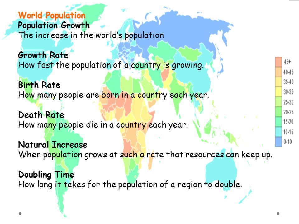 World Population Population Growth The increase in the world's population Growth Rate How fast the population of a country is growing. Birth Rate How