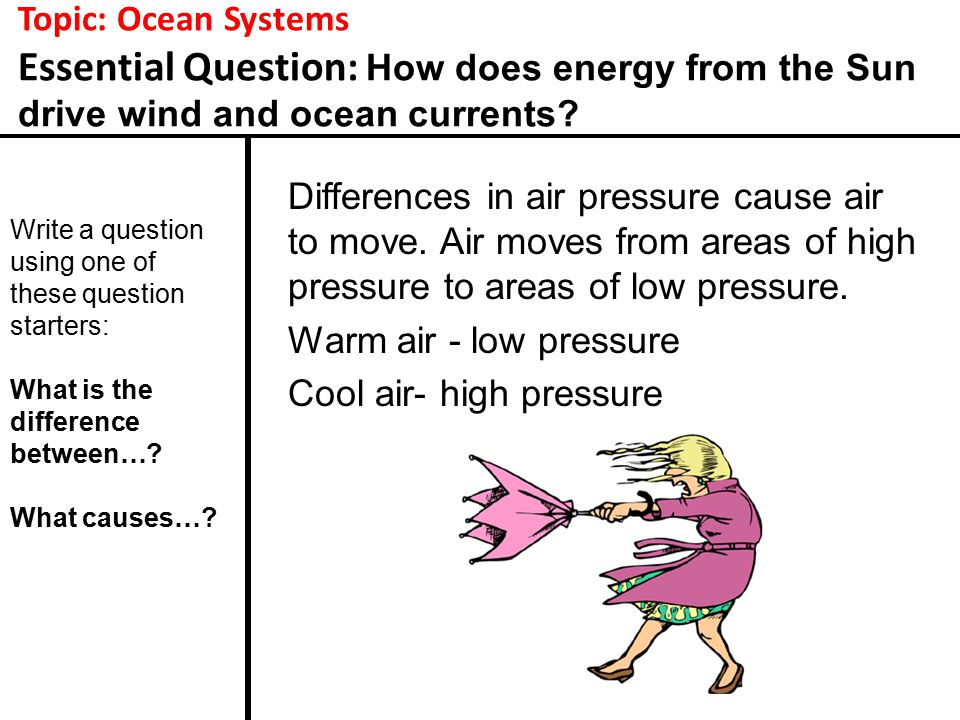 Topic: Ocean Systems Essential Question: How does energy from the Sun drive wind and ocean currents? Differences in air pressure cause air to move. Ai