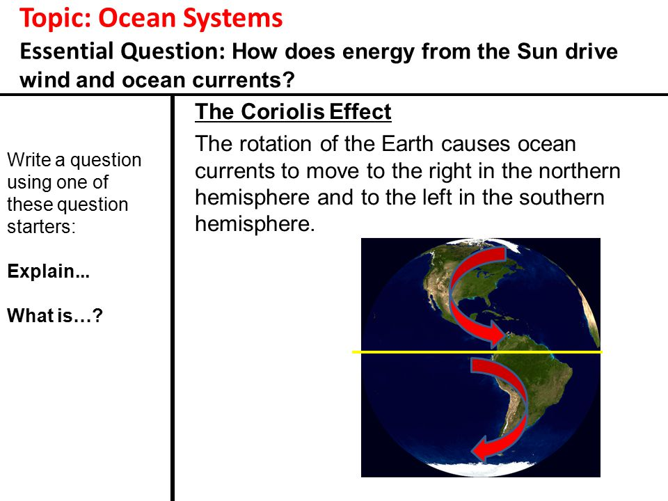Topic: Ocean Systems Essential Question: How does energy from the Sun drive wind and ocean currents? The Coriolis Effect The rotation of the Earth cau