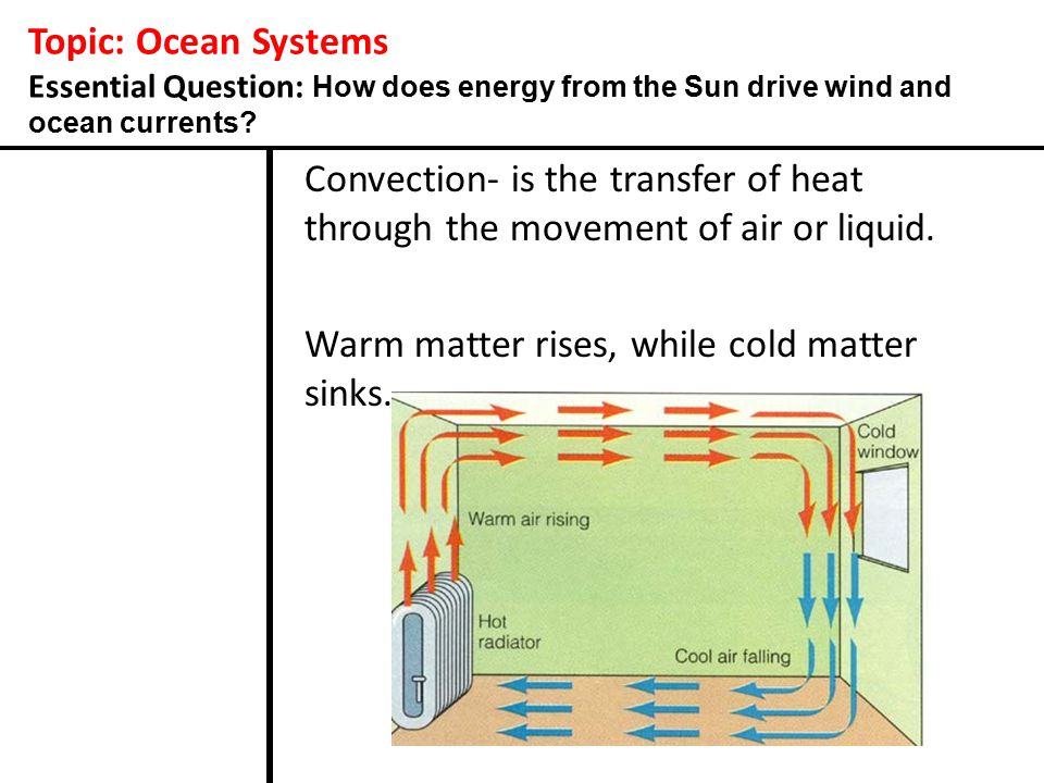 Topic: Ocean Systems Essential Question: How does energy from the Sun drive wind and ocean currents.