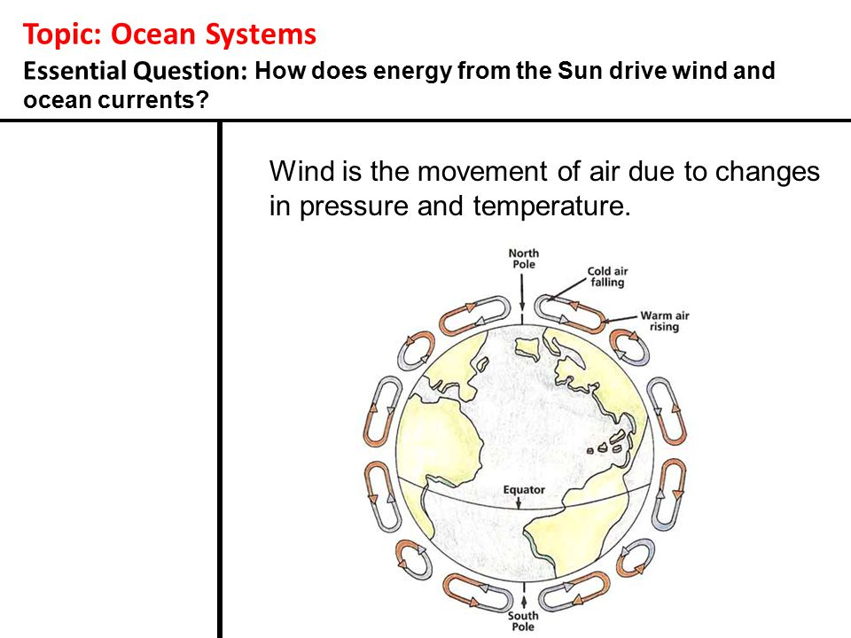 Topic: Ocean Systems Essential Question: How does energy from the Sun drive wind and ocean currents? Wind is the movement of air due to changes in pre
