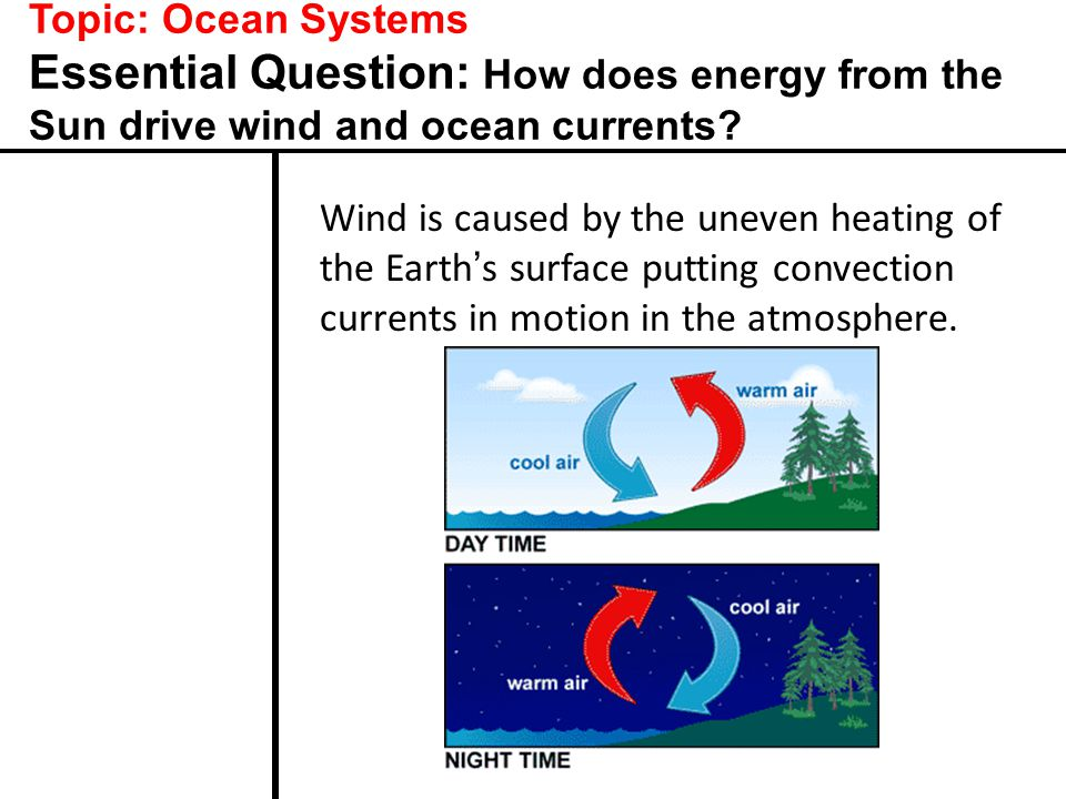 Topic: Ocean Systems Essential Question: How does energy from the Sun drive wind and ocean currents? Wind is caused by the uneven heating of the Earth