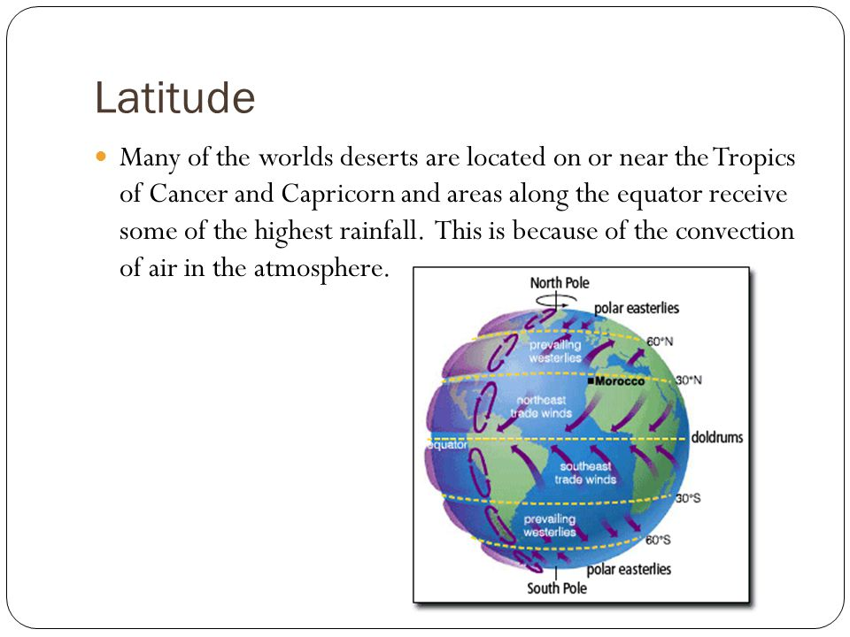 Latitude Many of the worlds deserts are located on or near the Tropics of Cancer and Capricorn and areas along the equator receive some of the highest rainfall.