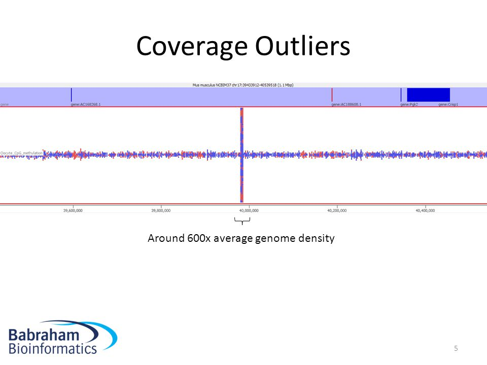 Coverage Outliers 6