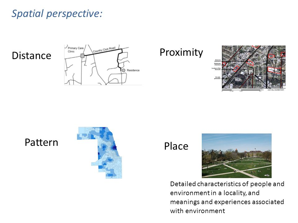 Spatial perspective: Distance Pattern Proximity Place Detailed characteristics of people and environment in a locality, and meanings and experiences associated with environment