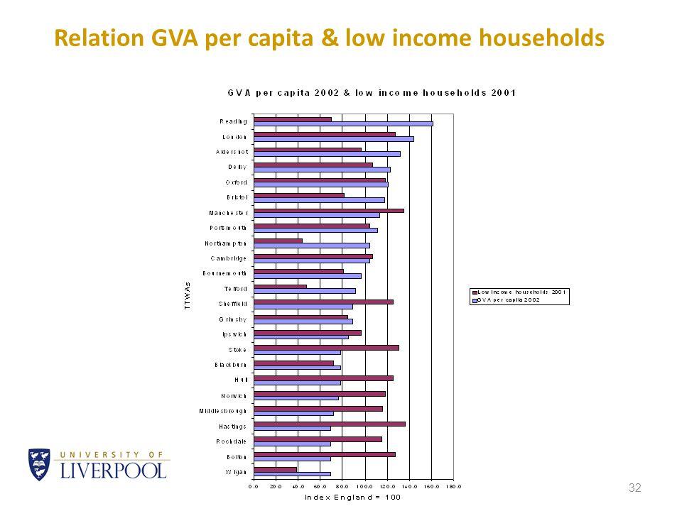 32 Relation GVA per capita & low income households