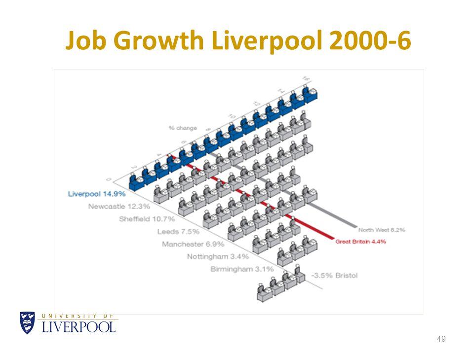 49 Job Growth Liverpool 2000-6