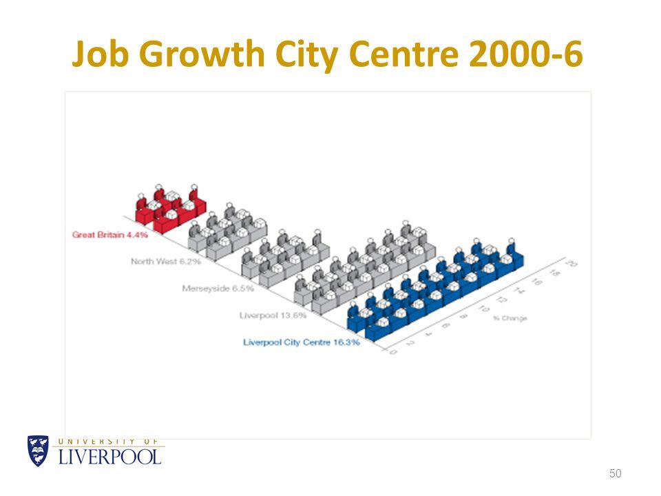50 Job Growth City Centre 2000-6