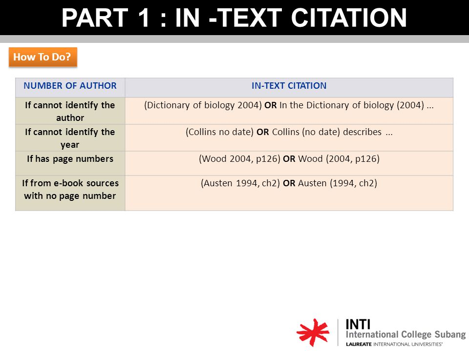 PART 1 : IN -TEXT CITATION NUMBER OF AUTHORIN-TEXT CITATION If cannot identify the author (Dictionary of biology 2004) OR In the Dictionary of biology