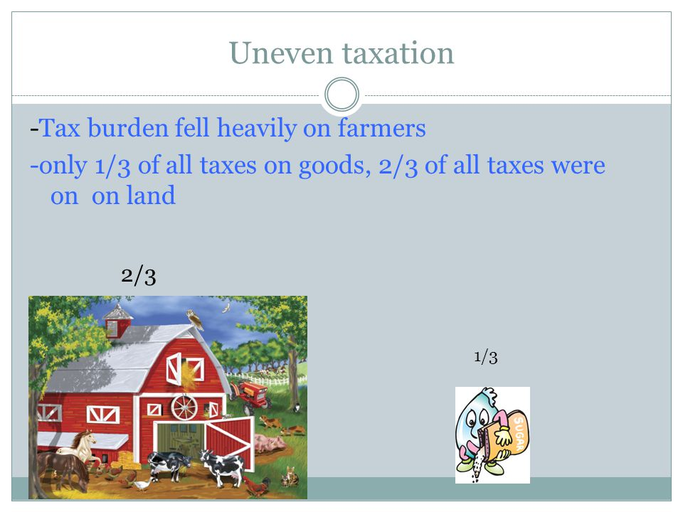 Uneven taxation -Tax burden fell heavily on farmers -only 1/3 of all taxes on goods, 2/3 of all taxes were on on land 2/3 1/3