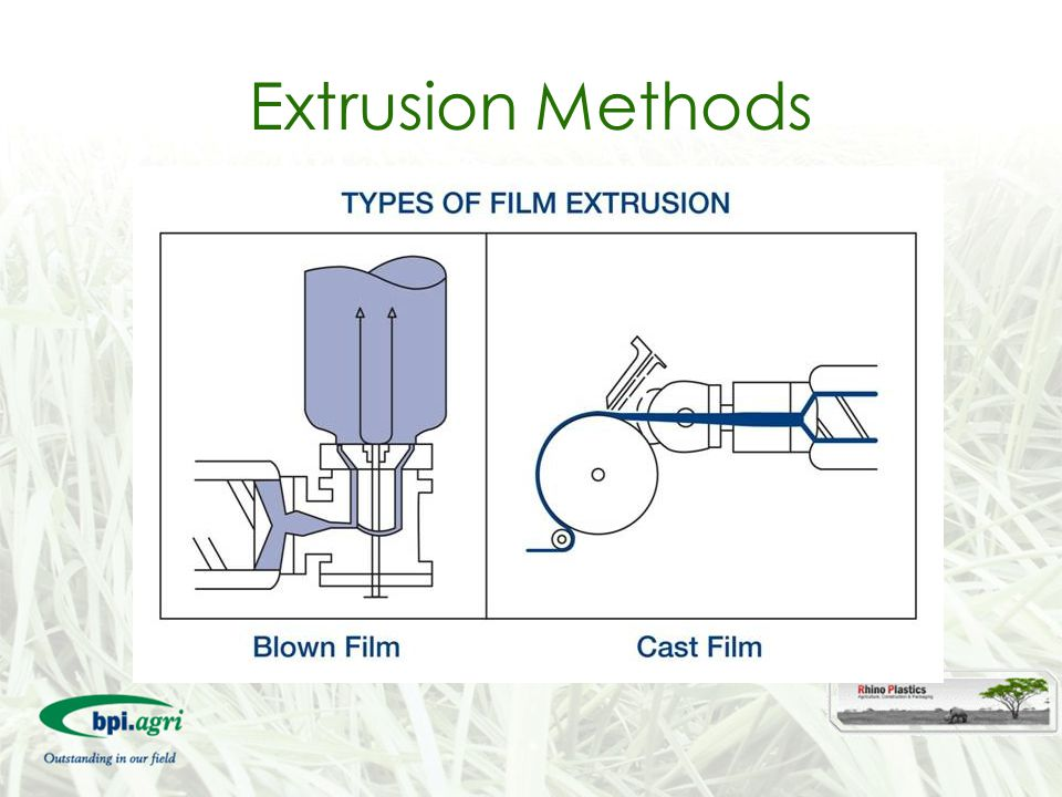 Single Layer Extrusion