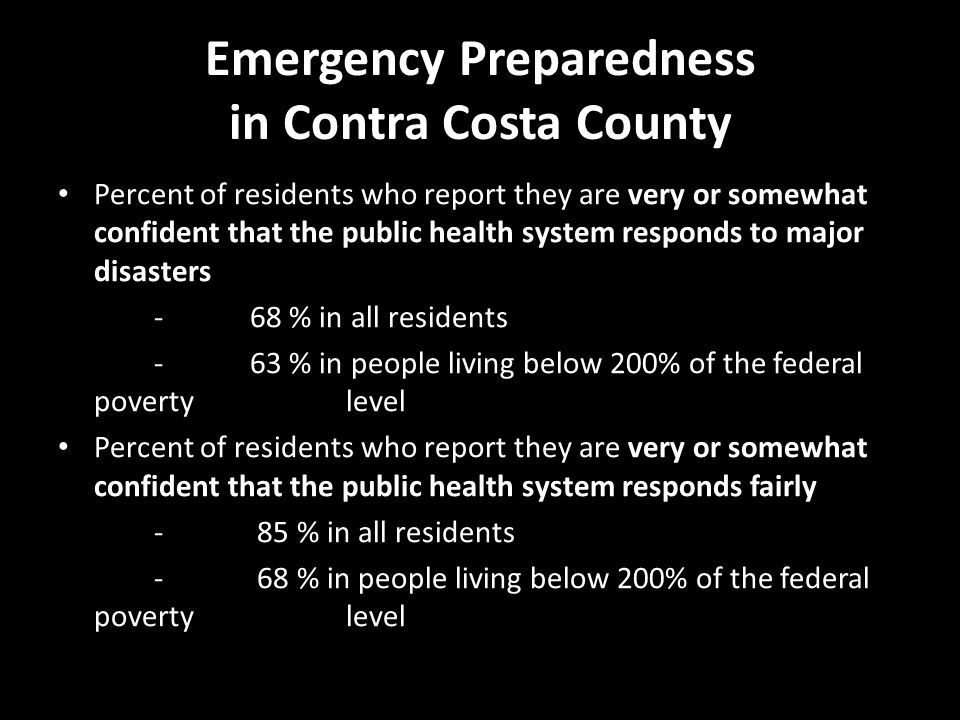 Emergency Preparedness in Contra Costa County Percent of residents who report they are very or somewhat confident that the public health system responds to major disasters -68 % in all residents - 63 % in people living below 200% of the federal poverty level Percent of residents who report they are very or somewhat confident that the public health system responds fairly - 85 % in all residents - 68 % in people living below 200% of the federal poverty level Source: 2009 California Health Interview Survey