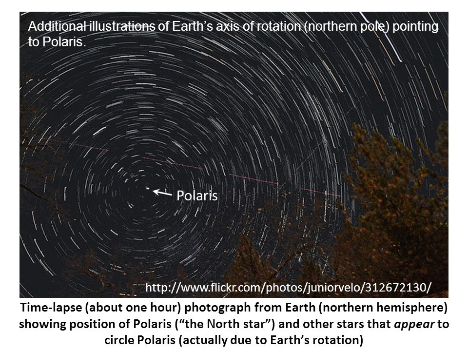 "Time-lapse (about one hour) photograph from Earth (northern hemisphere) showing position of Polaris (""the North star"") and other stars that appear to"
