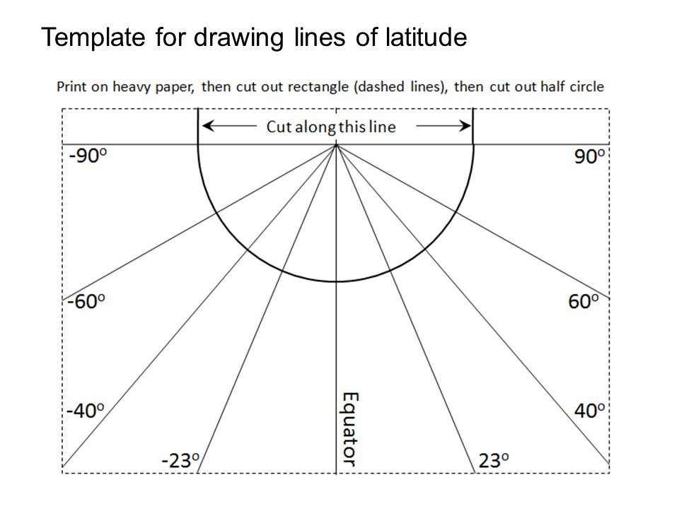 Template for drawing lines of latitude