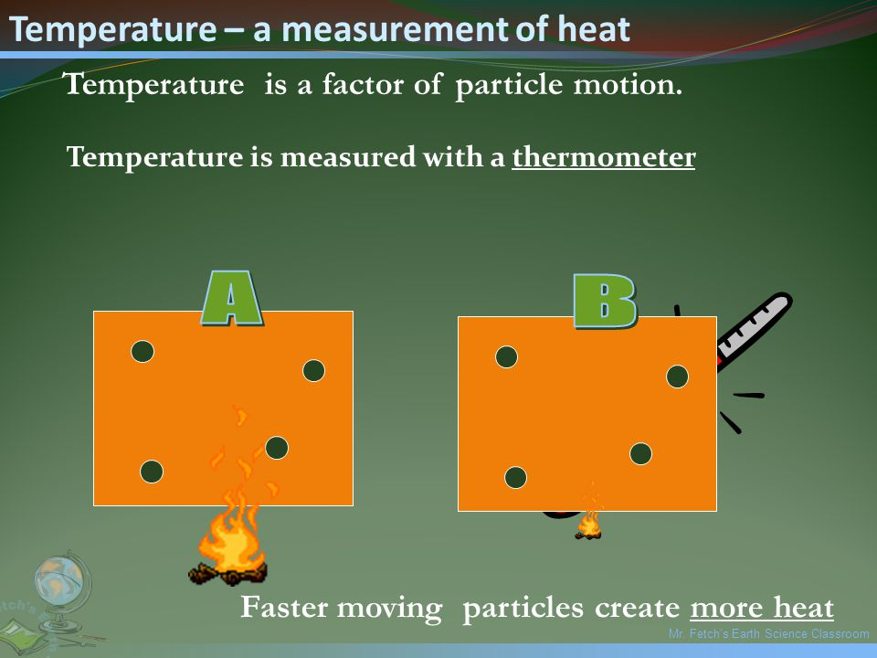 Temperature – a measurement of heat Temperature is a factor of particle motion.