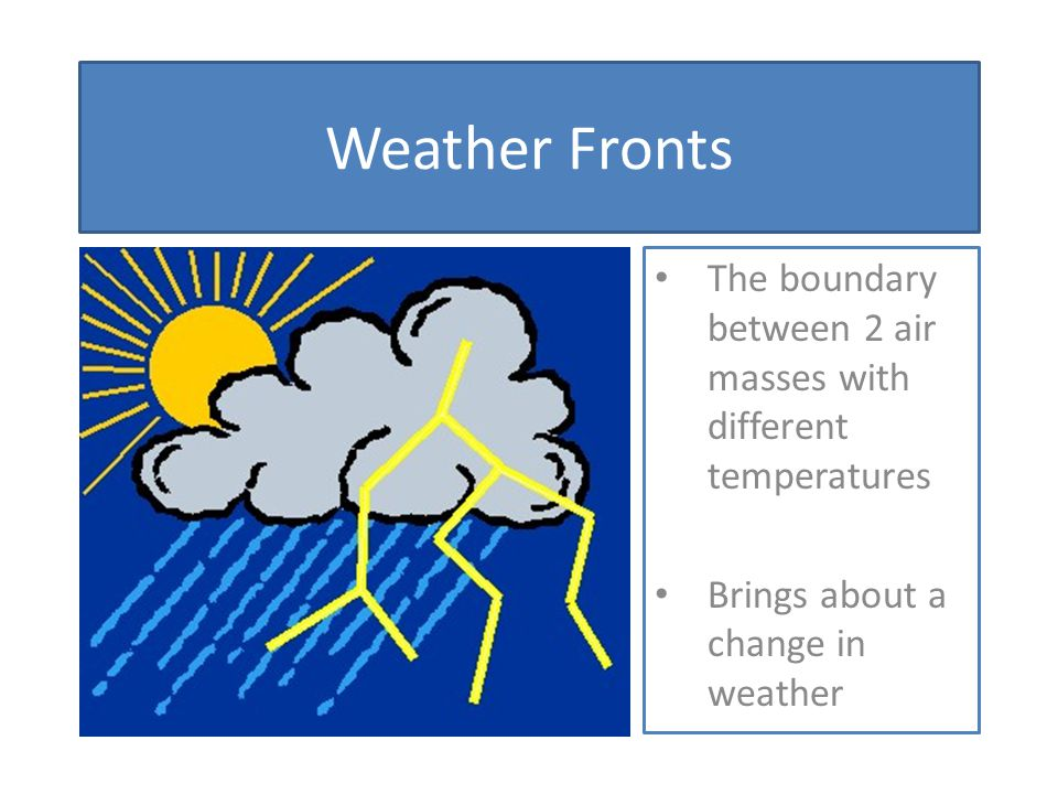 Weather Fronts The boundary between 2 air masses with different temperatures Brings about a change in weather