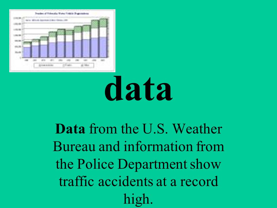 data Data from the U.S.
