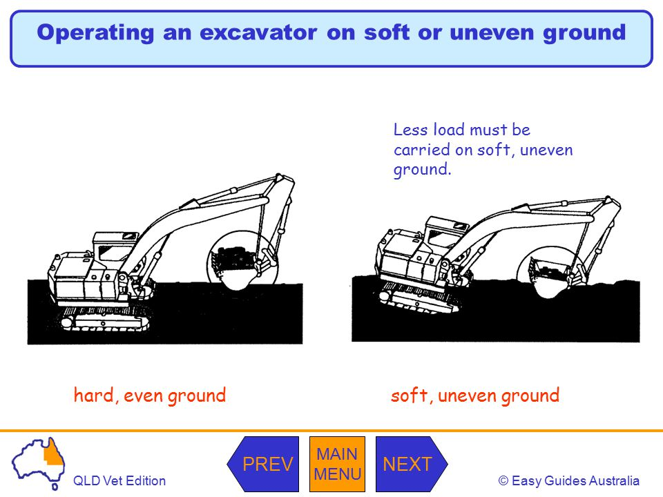 © Easy Guides AustraliaQLD Vet Edition MAIN MENU NEXTPREV Operating an excavator on soft or uneven ground Less load must be carried on soft, uneven gr