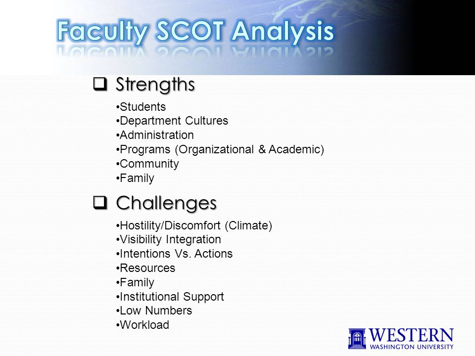  Strengths Students Department Cultures Administration Programs (Organizational & Academic) Community Family  Challenges Hostility/Discomfort (Climate) Visibility Integration Intentions Vs.