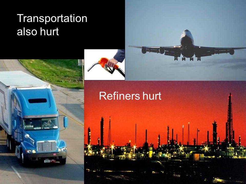 Refiners hurt Transportation also hurt