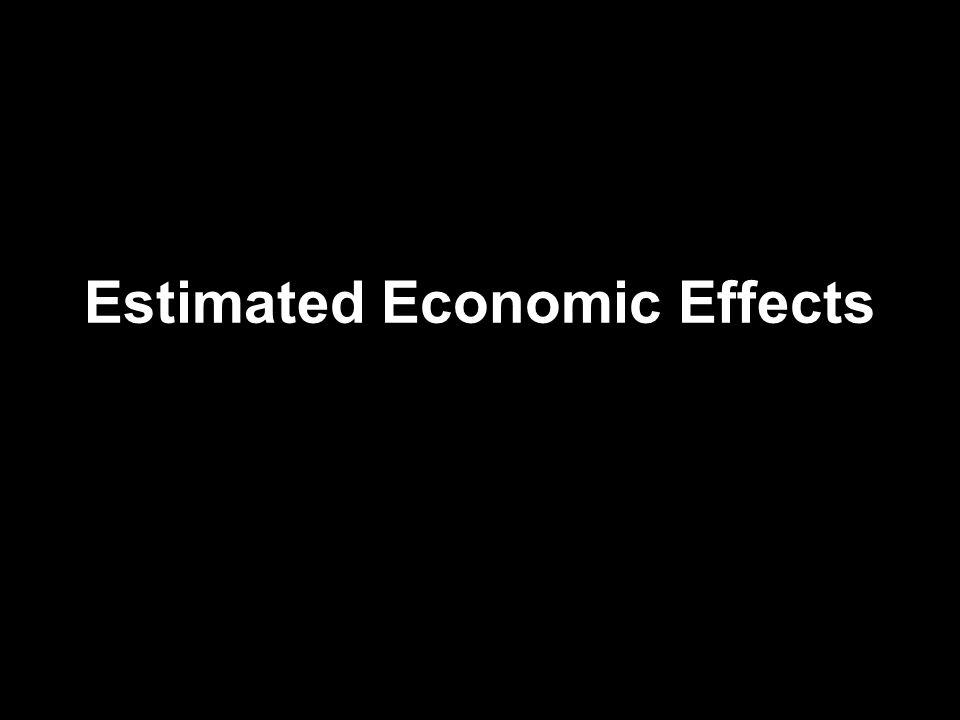 Estimated Economic Effects