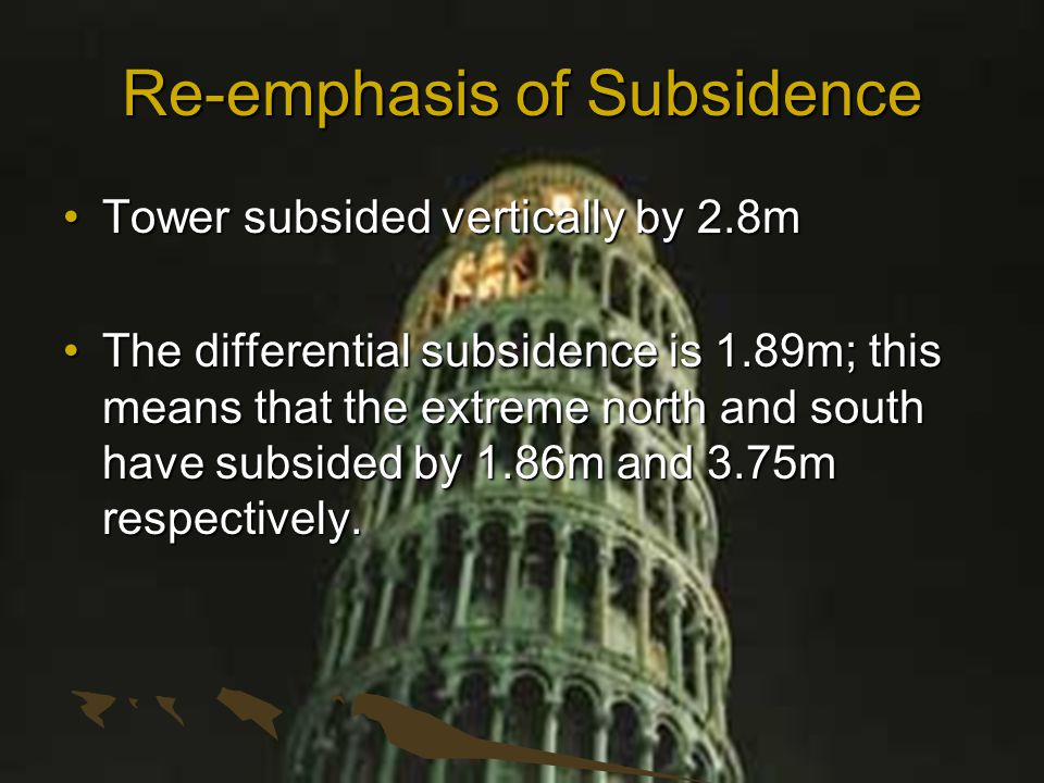 Re-emphasis of Subsidence Tower subsided vertically by 2.8mTower subsided vertically by 2.8m The differential subsidence is 1.89m; this means that the extreme north and south have subsided by 1.86m and 3.75m respectively.The differential subsidence is 1.89m; this means that the extreme north and south have subsided by 1.86m and 3.75m respectively.